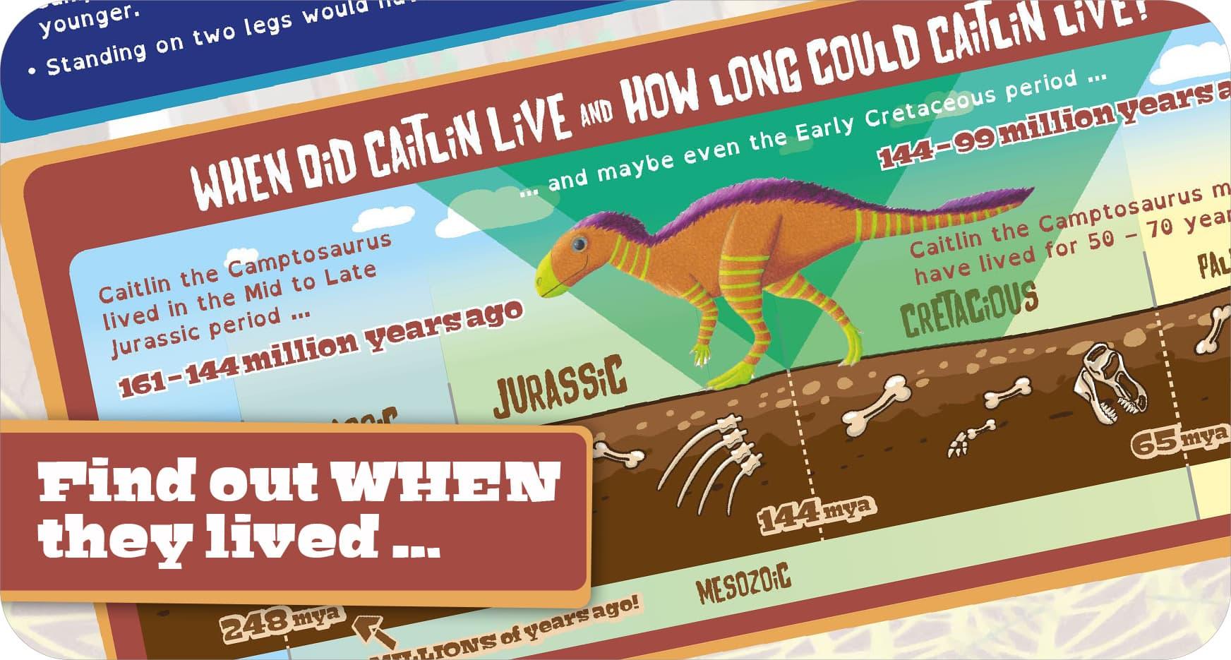 FREE dinosaur fact sheets